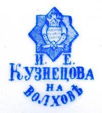 Чайный сервиз И.Е. Кузнецов на Волхове, Императорская Россия начало 20 века